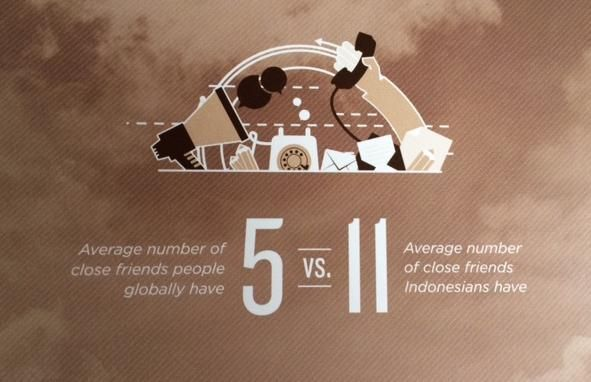 indonesians_2_-_global_brands_0